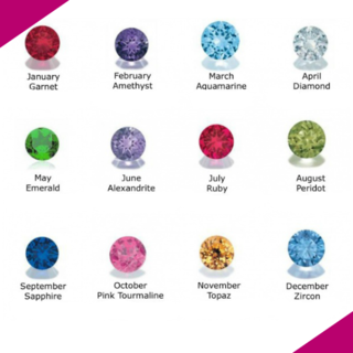Premium Birthstone Crystal Charms